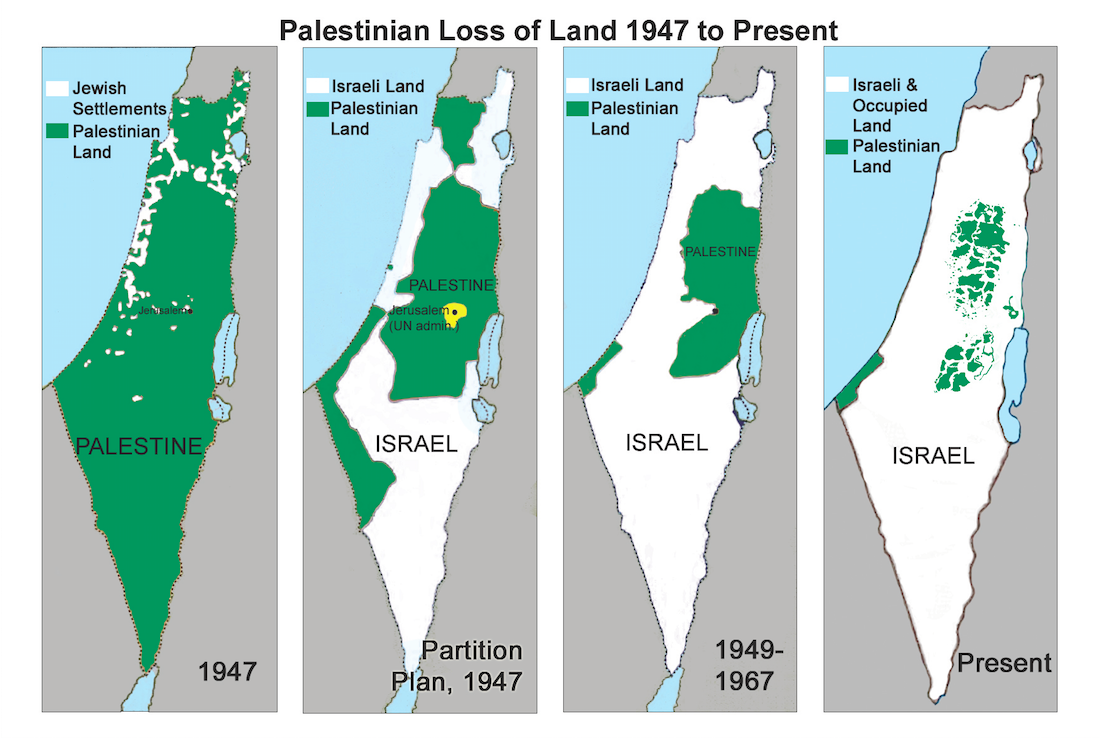 Maps showing Palestinian loss of Land