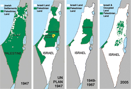 Israel - Palestine: The Consequences of the Conflict