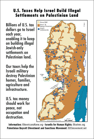 shrinking Palestine map card back - taxpayer version